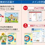 タブレットで勉強することの効果と子供に学習習慣をつける方法